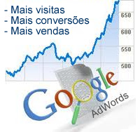 Links Patrocinados no Google Anúncios no Google Adwords