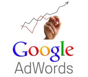 Anunciar no Google adwords Publicidade no Google Adwords