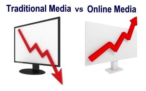 Crescimento do publicidade na internet